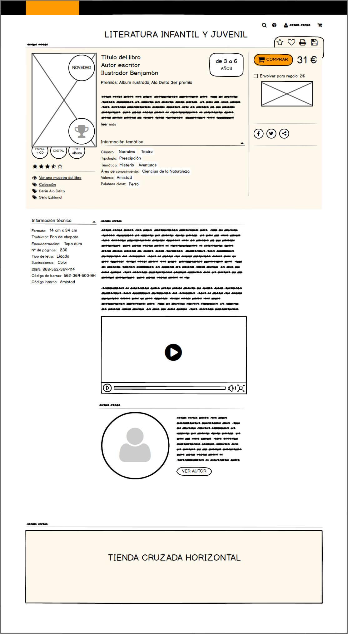 Edelvives Ficha de compra de producto wireframe